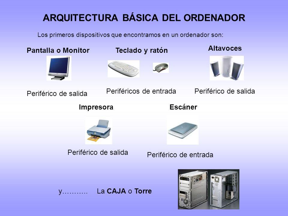 ARQUITECTURA BÁSICA DEL ORDENADOR
