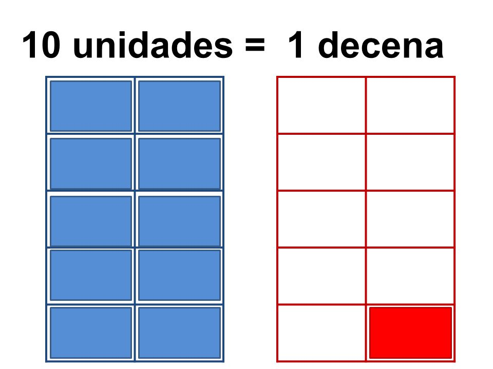 10 unidades = 1 decena