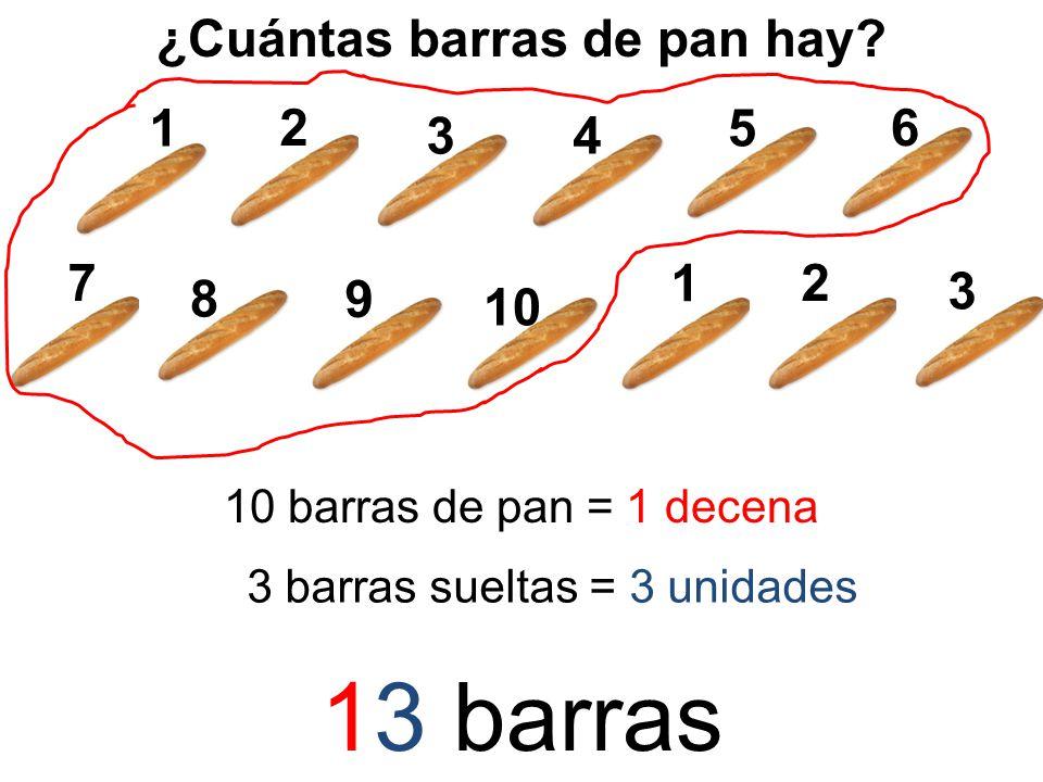 ¿Cuántas barras de pan hay