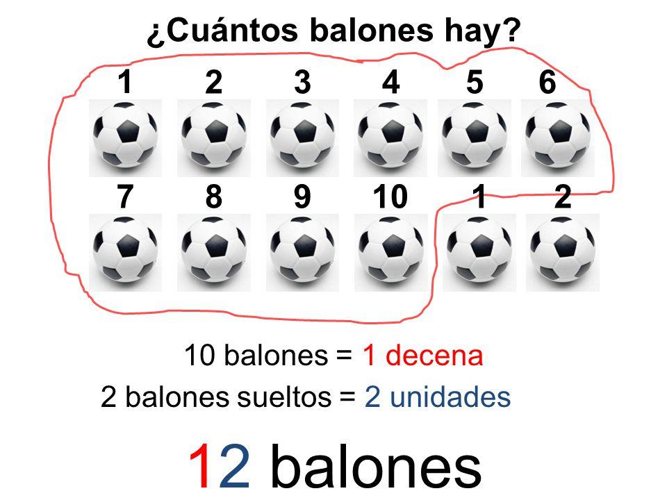 12 balones ¿Cuántos balones hay 1 2 3 4 5 6 7 8 9 10 1 2