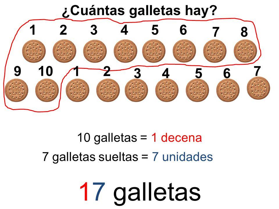 17 galletas ¿Cuántas galletas hay 1 2 3 4 5 6 7 8 9 10 1 2 7 3 4 5 6