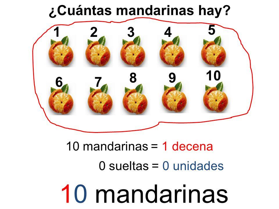 ¿Cuántas mandarinas hay