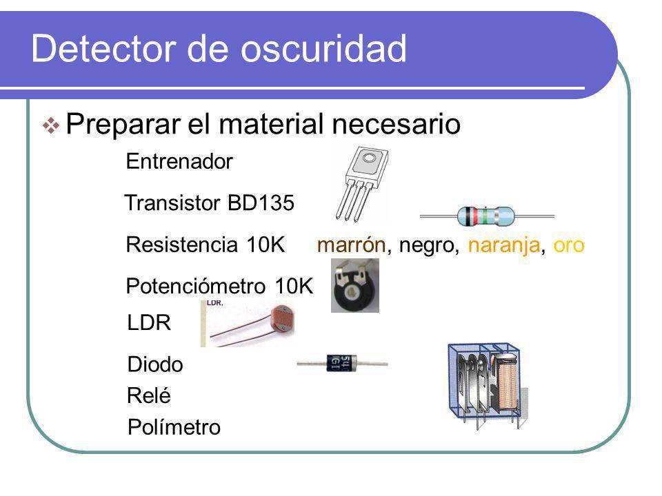 Detector de oscuridad Preparar el material necesario Entrenador
