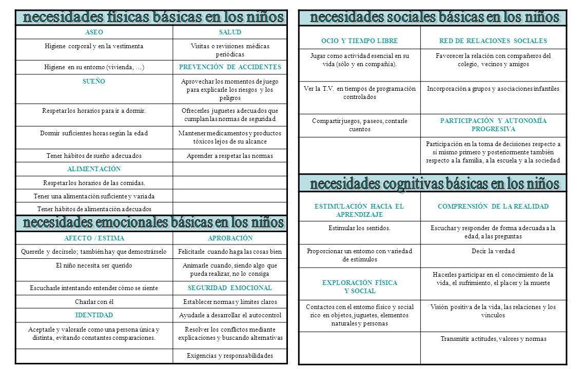 necesidades físicas básicas en los niños