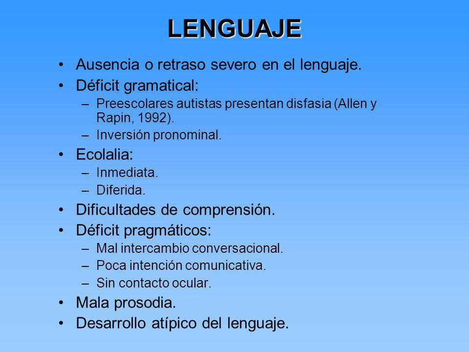 LENGUAJE Ausencia o retraso severo en el lenguaje. Déficit gramatical: