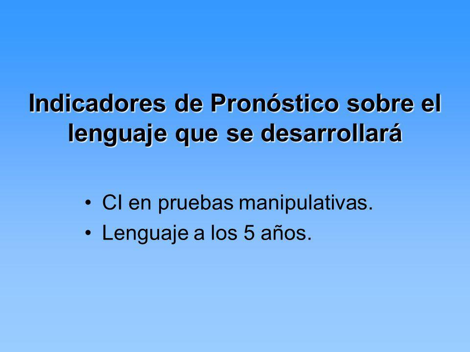 Indicadores de Pronóstico sobre el lenguaje que se desarrollará