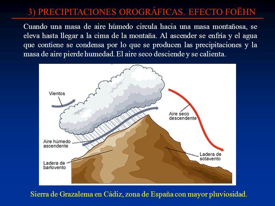 3) PRECIPITACIONES OROGRÁFICAS. EFECTO FOËHN