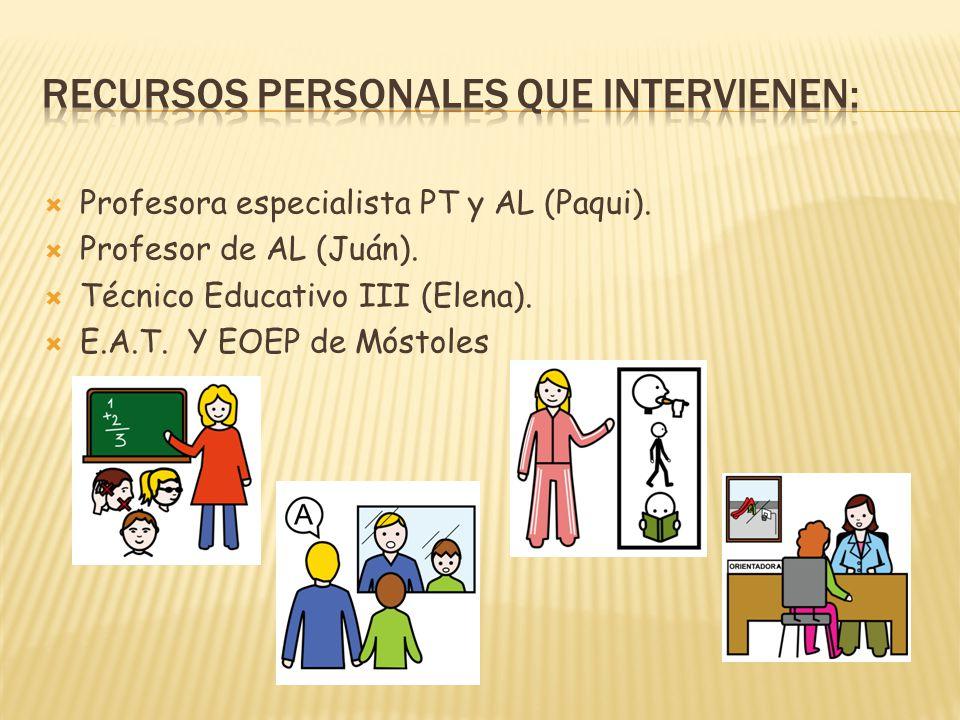 RECURSOS PERSONALES QUE INTERVIENEN:
