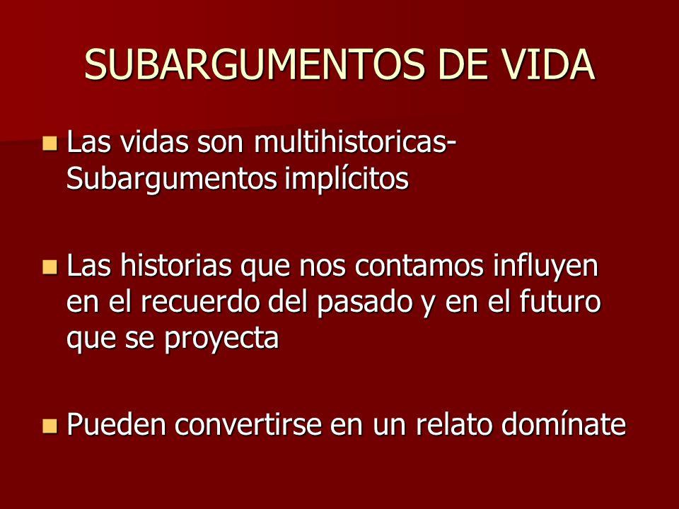 SUBARGUMENTOS DE VIDA Las vidas son multihistoricas-Subargumentos implícitos.