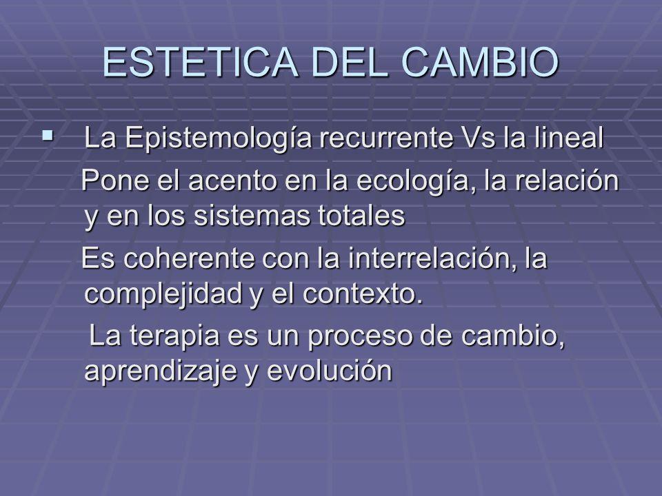ESTETICA DEL CAMBIO La Epistemología recurrente Vs la lineal