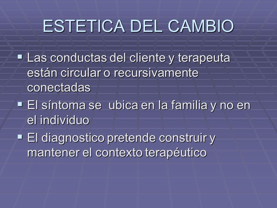 ESTETICA DEL CAMBIO Las conductas del cliente y terapeuta están circular o recursivamente conectadas.