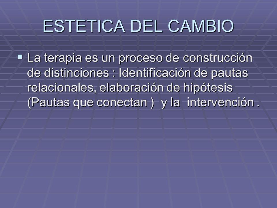 ESTETICA DEL CAMBIO