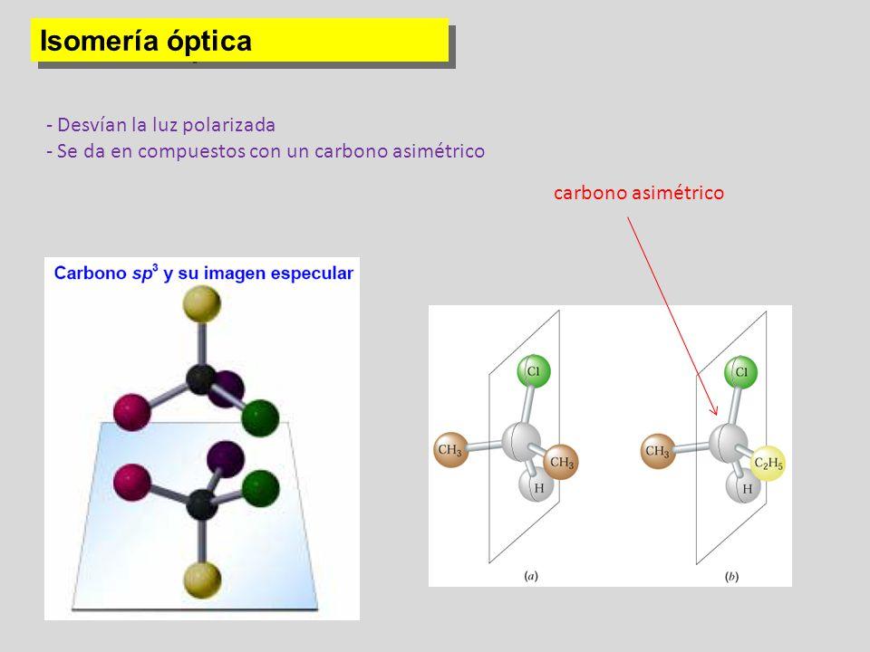 Isomería óptica Desvían la luz polarizada