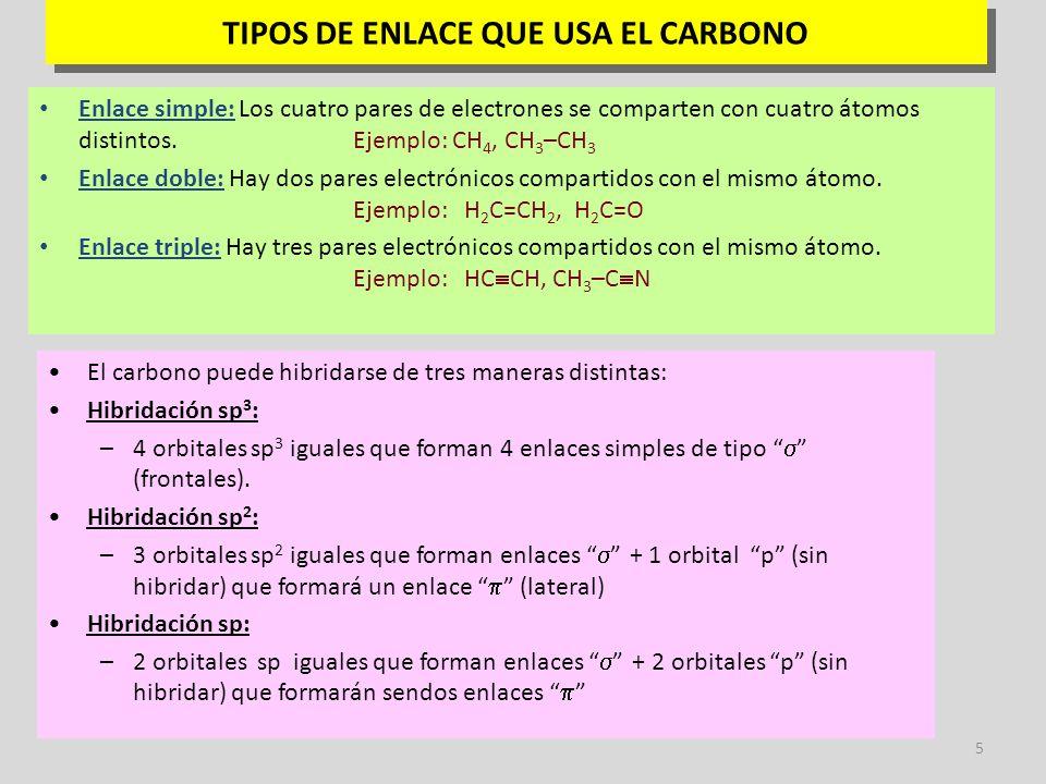 TIPOS DE ENLACE QUE USA EL CARBONO