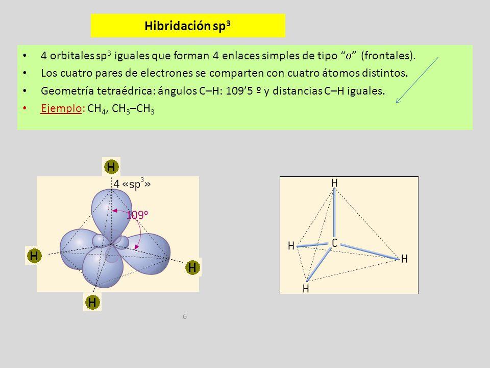Hibridación sp3 4 orbitales sp3 iguales que forman 4 enlaces simples de tipo  (frontales).
