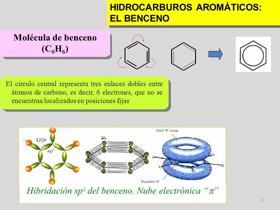 Molécula de benceno (C6H6)