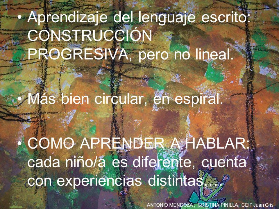Aprendizaje del lenguaje escrito: CONSTRUCCIÓN PROGRESIVA, pero no lineal.