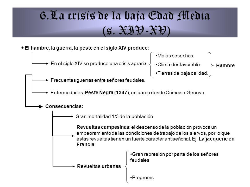 6.La crisis de la baja Edad Media (s. XIV-XV)