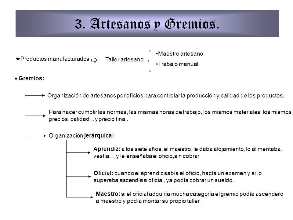3. Artesanos y Gremios.  Maestro artesano. Trabajo manual.