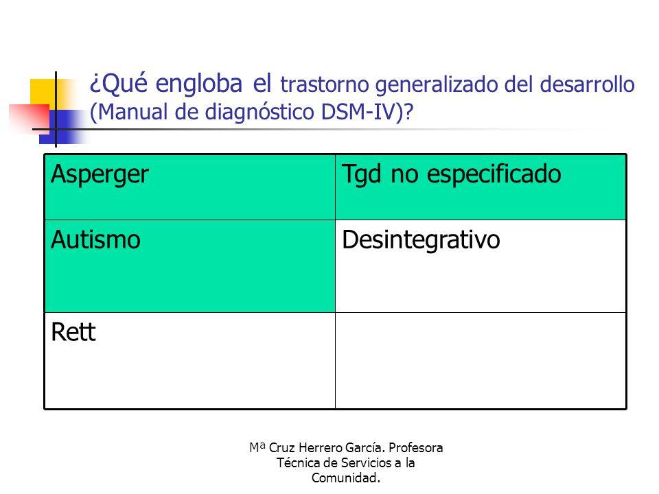 Mª Cruz Herrero García. Profesora Técnica de Servicios a la Comunidad.