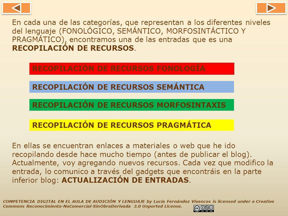 RECOPILACIÓN DE RECURSOS FONOLOGÍA