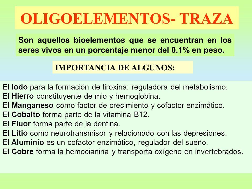 OLIGOELEMENTOS- TRAZA