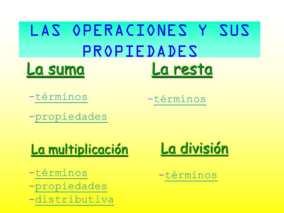 LAS OPERACIONES Y SUS PROPIEDADES