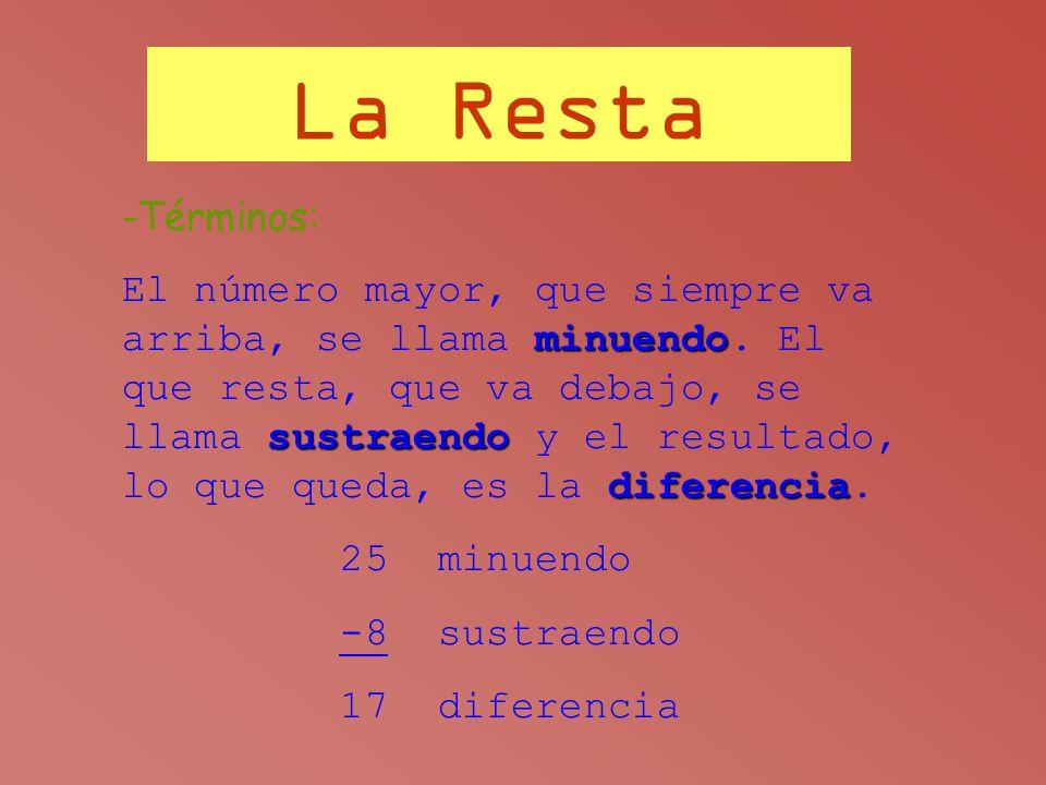 La Resta -Términos:
