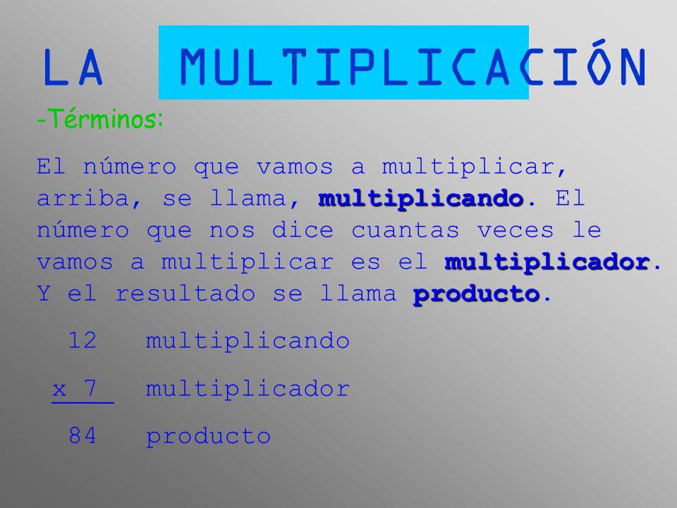 LA MULTIPLICACIÓN -Términos: