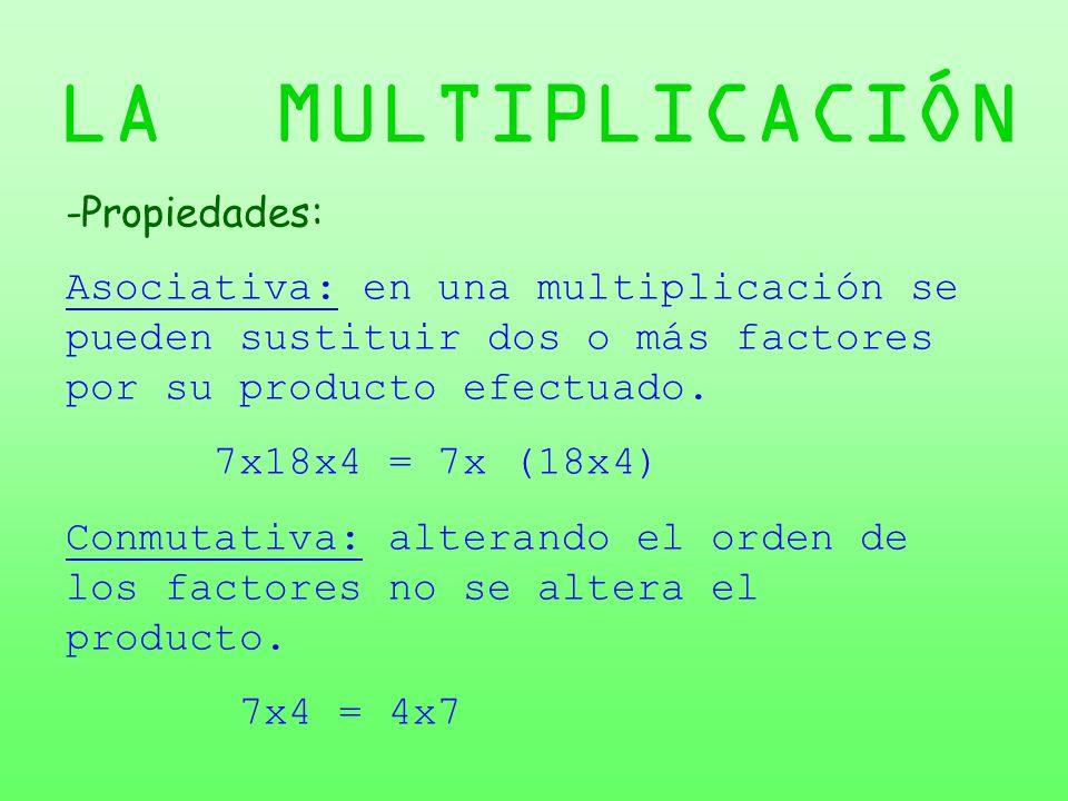 LA MULTIPLICACIÓN -Propiedades: