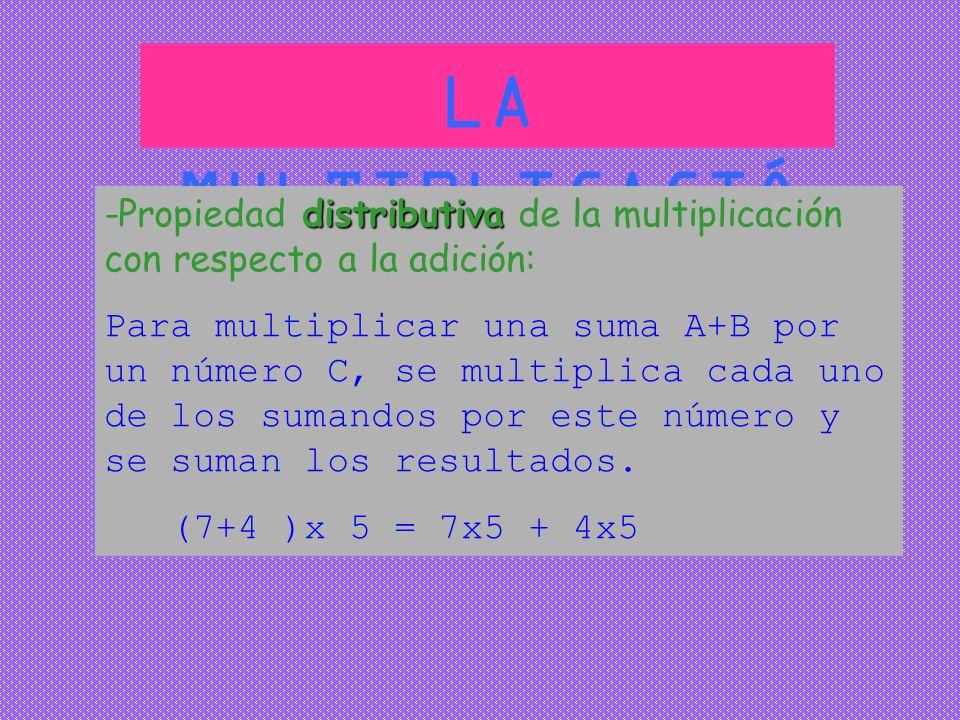 LA MULTIPLICACIÓ N -Propiedad distributiva de la multiplicación con respecto a la adición: