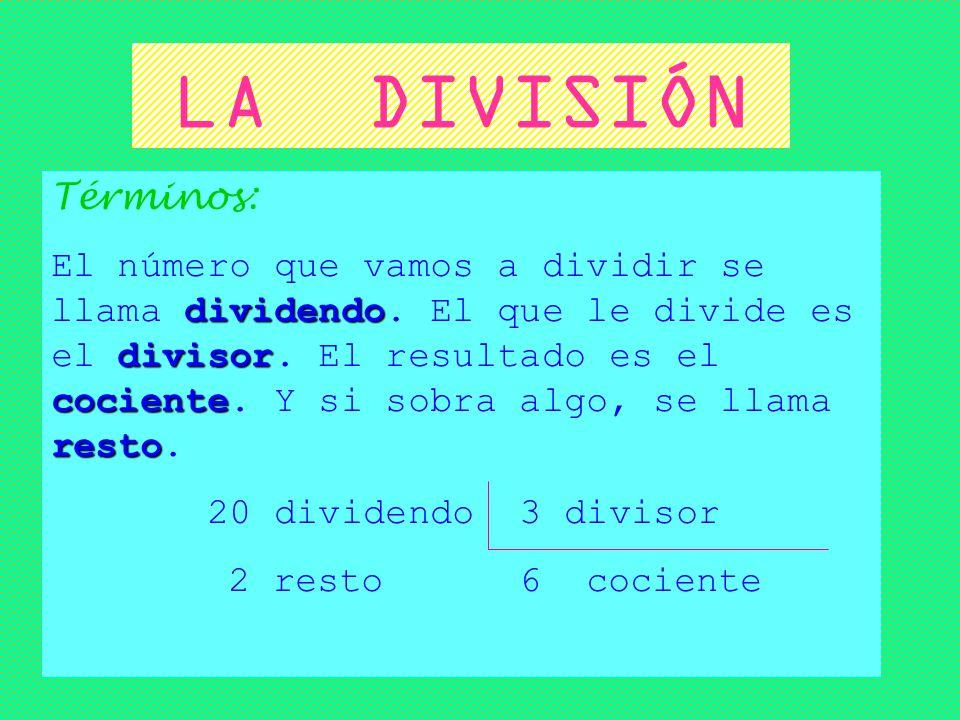 LA DIVISIÓN Términos: