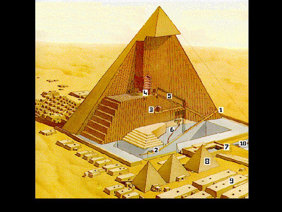 Complejo de Keops y corte de la pirámide