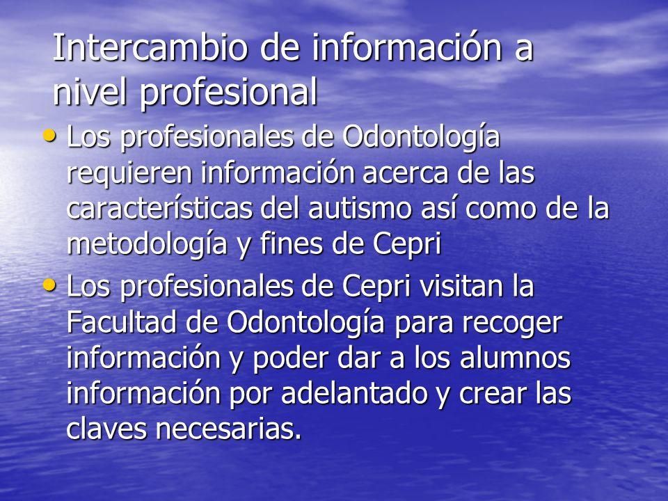 Intercambio de información a nivel profesional