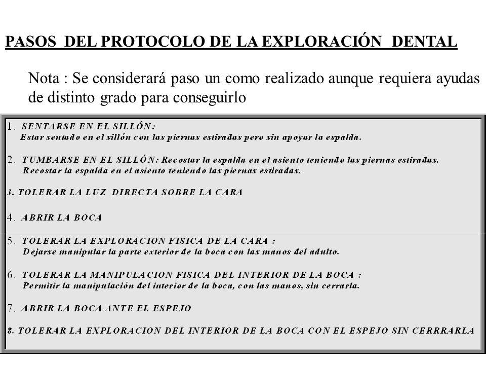 PASOS DEL PROTOCOLO DE LA EXPLORACIÓN DENTAL