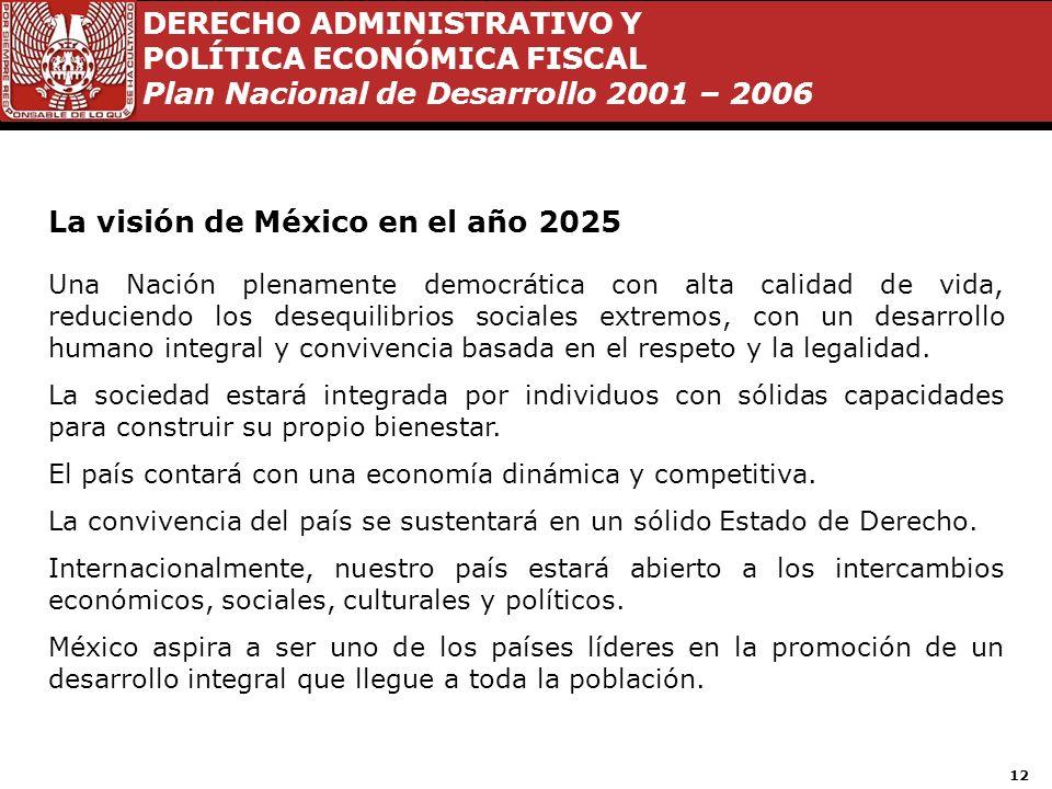 La visión de México en el año 2025