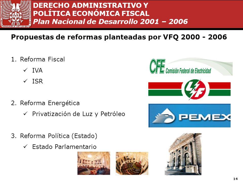 Propuestas de reformas planteadas por VFQ 2000 - 2006