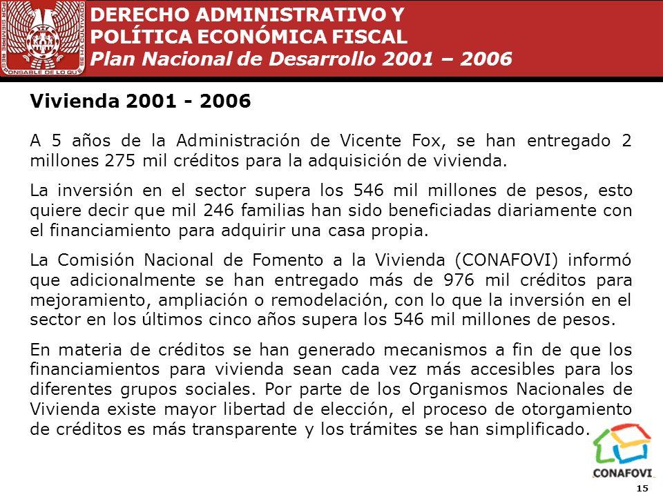 Vivienda 2001 - 2006 A 5 años de la Administración de Vicente Fox, se han entregado 2 millones 275 mil créditos para la adquisición de vivienda.