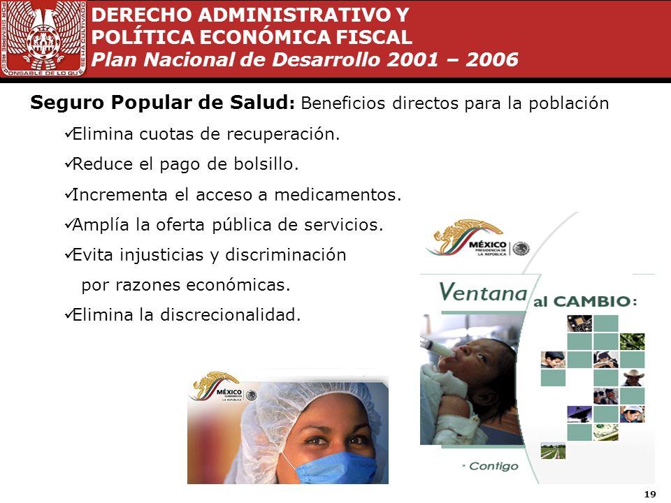 Seguro Popular de Salud: Beneficios directos para la población