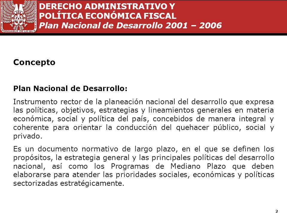 Concepto Plan Nacional de Desarrollo: