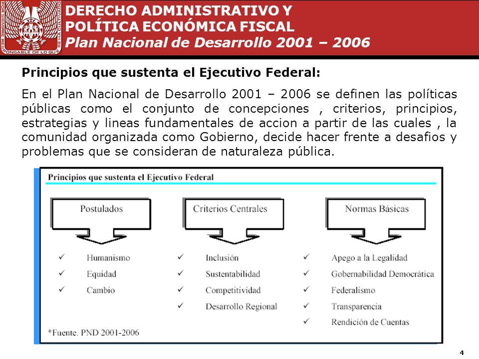 Principios que sustenta el Ejecutivo Federal: