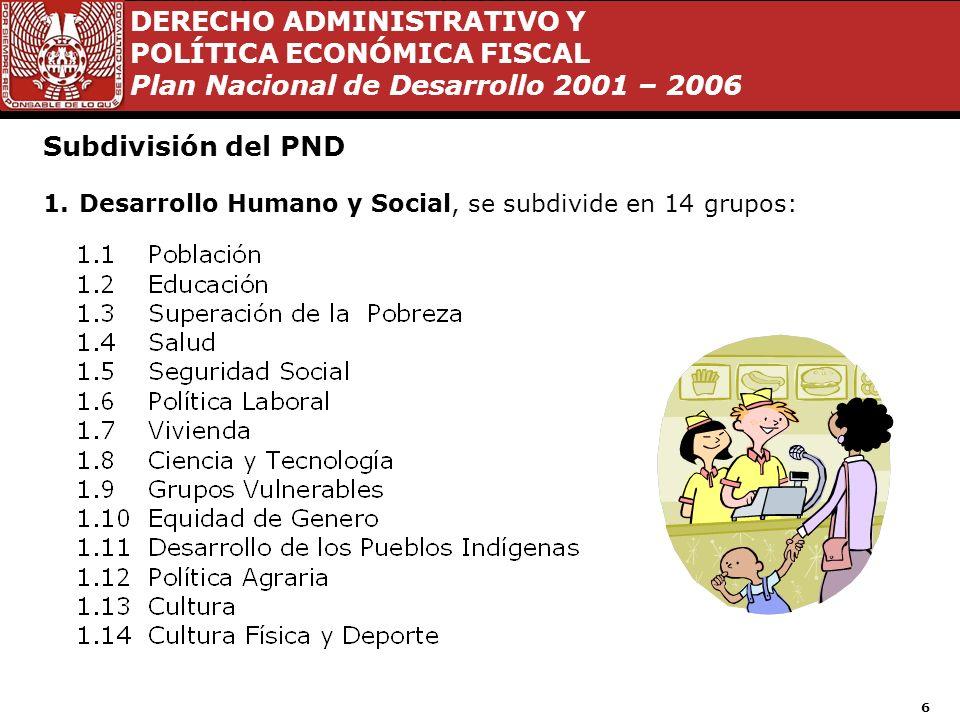 Subdivisión del PND Desarrollo Humano y Social, se subdivide en 14 grupos: