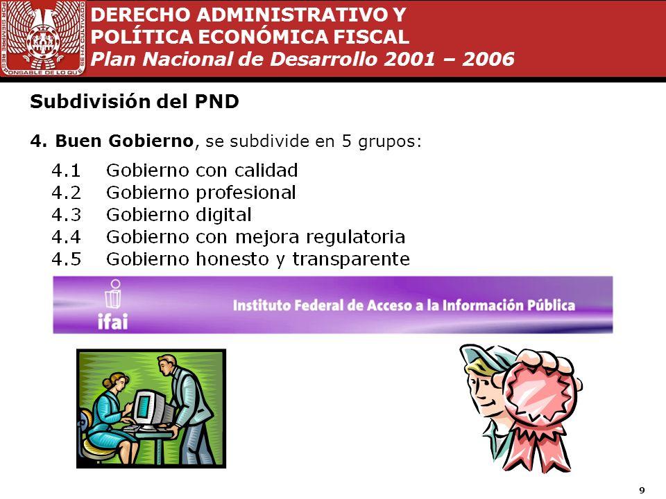 Subdivisión del PND Buen Gobierno, se subdivide en 5 grupos: