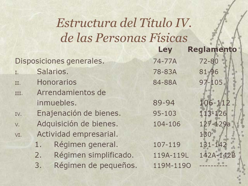 Estructura del Título IV. de las Personas Físicas