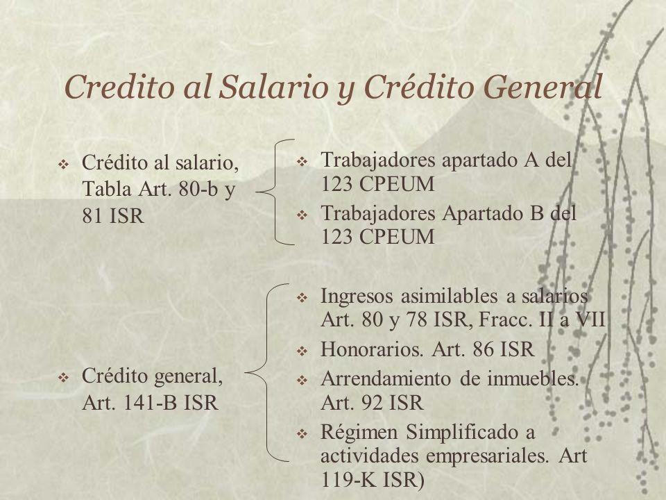 Credito al Salario y Crédito General