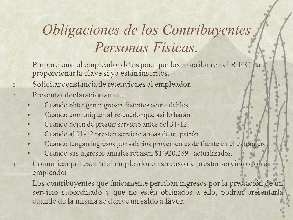 Obligaciones de los Contribuyentes Personas Físicas.
