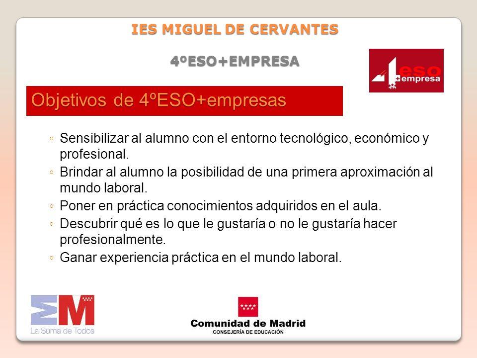 IES MIGUEL DE CERVANTES 4ºESO+EMPRESA