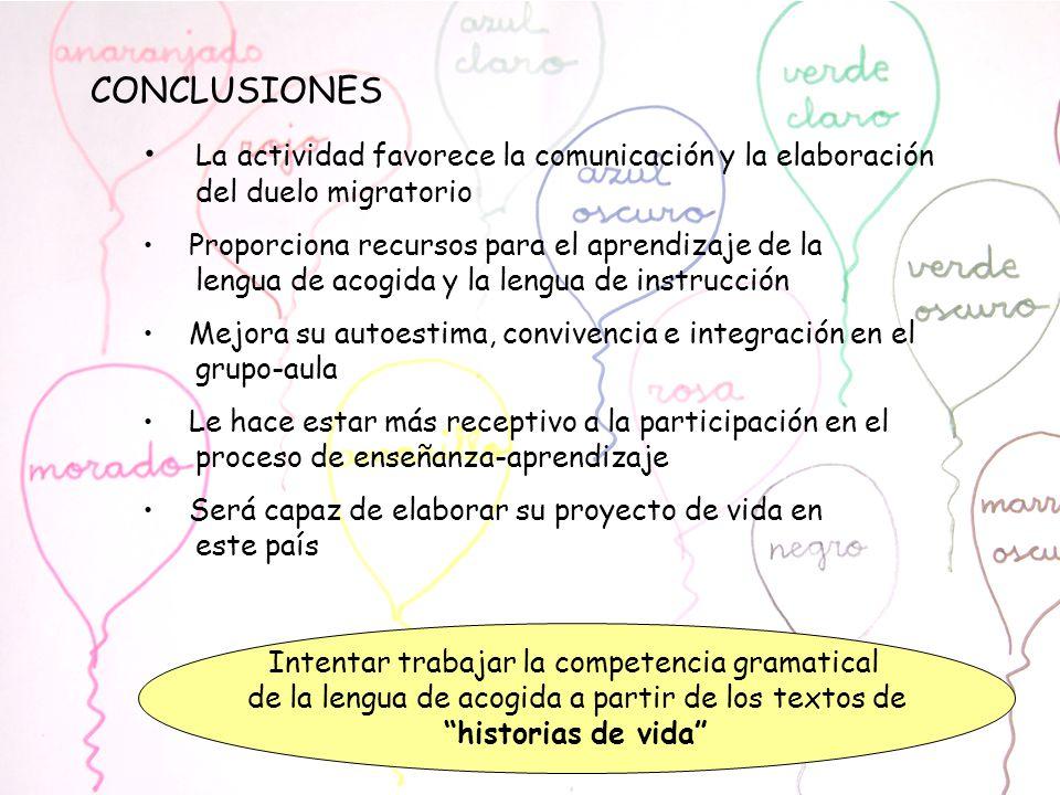 CONCLUSIONES La actividad favorece la comunicación y la elaboración del duelo migratorio.