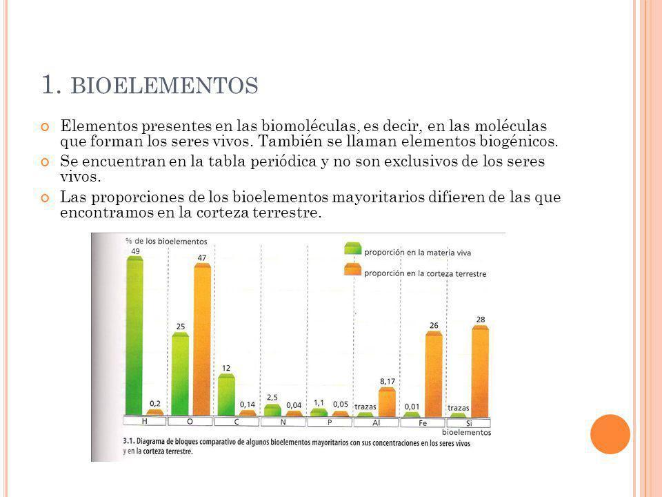 1. bioelementos