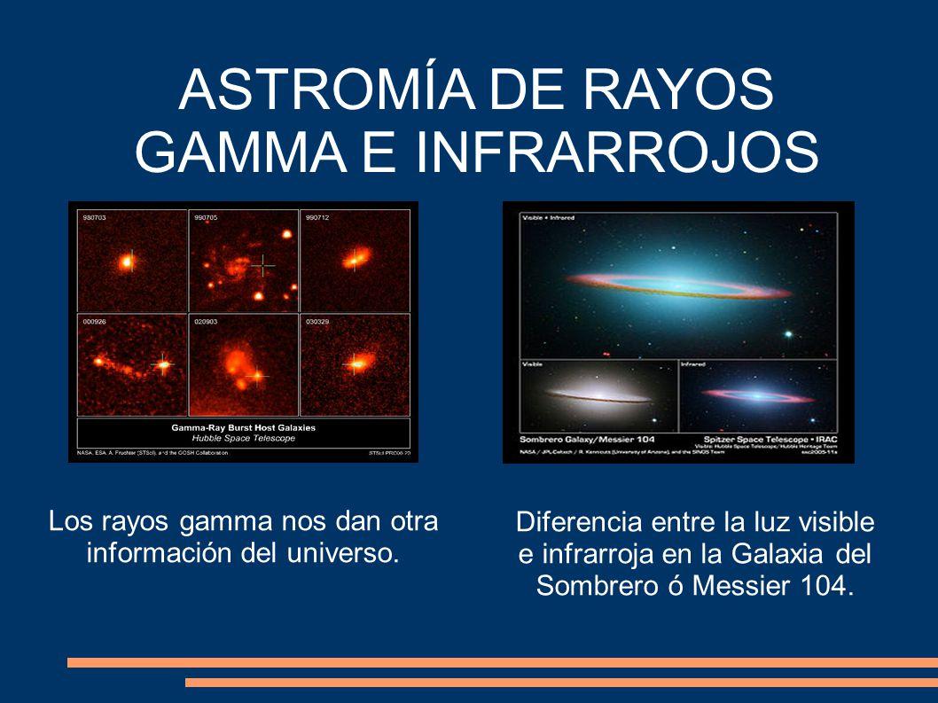 ASTROMÍA DE RAYOS GAMMA E INFRARROJOS